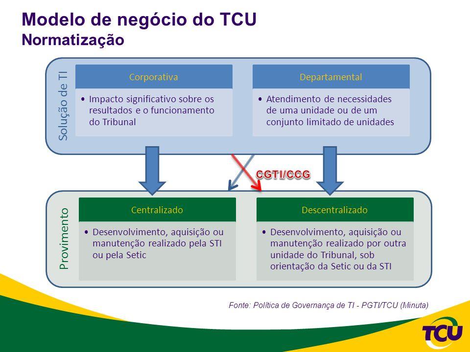 Solução de TI Corporativa Impacto significativo sobre os resultados e o funcionamento do Tribunal Departamental Atendimento de necessidades de uma uni