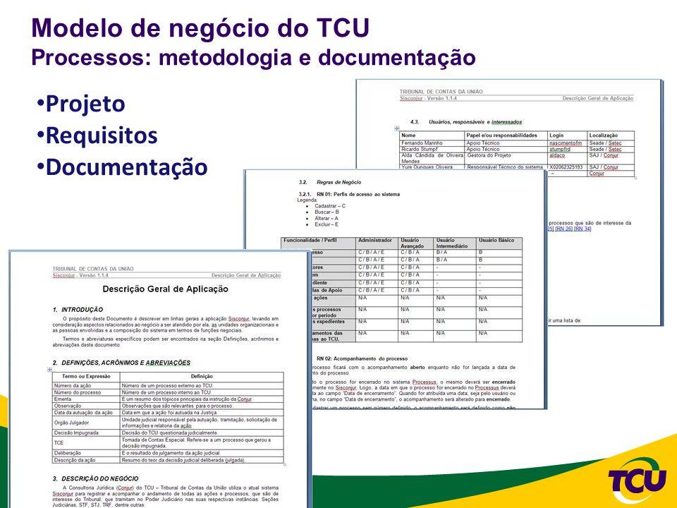 Projeto Requisitos Documentação Modelo de negócio do TCU Processos: metodologia e documentação
