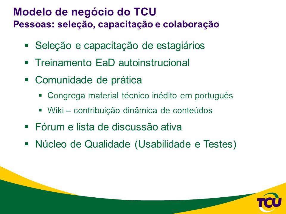 Modelo de negócio do TCU Pessoas: seleção, capacitação e colaboração Seleção e capacitação de estagiários Treinamento EaD autoinstrucional Comunidade