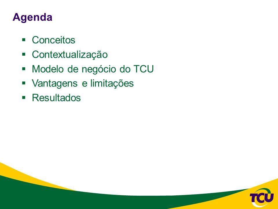 Agenda Conceitos Contextualização Modelo de negócio do TCU Vantagens e limitações Resultados