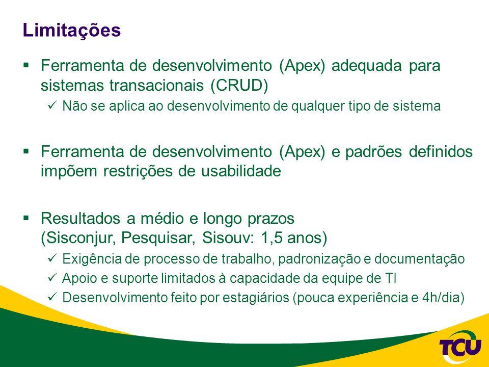 Limitações Ferramenta de desenvolvimento (Apex) adequada para sistemas transacionais (CRUD) Não se aplica ao desenvolvimento de qualquer tipo de siste