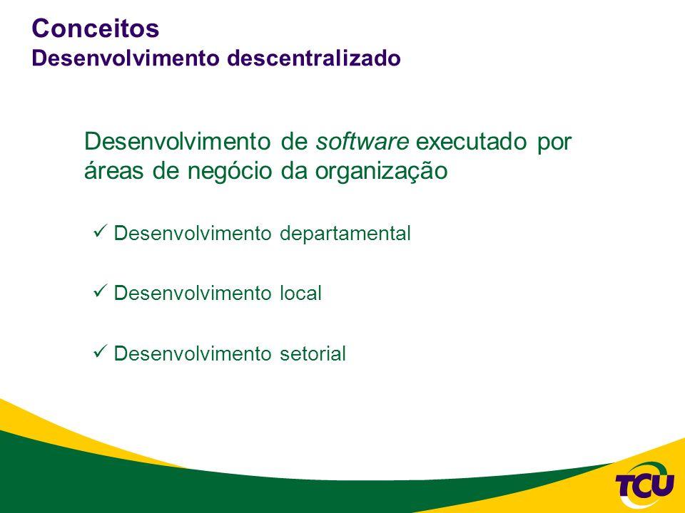 Conceitos Desenvolvimento descentralizado Desenvolvimento de software executado por áreas de negócio da organização Desenvolvimento departamental Dese