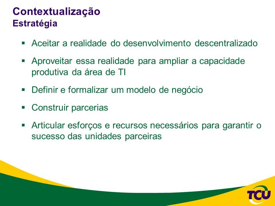 Contextualização Estratégia Aceitar a realidade do desenvolvimento descentralizado Aproveitar essa realidade para ampliar a capacidade produtiva da ár