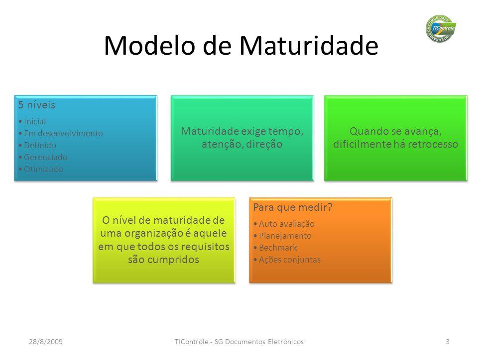 Modelo de Maturidade 5 níveis Inicial Em desenvolvimento Definido Gerenciado Otimizado Maturidade exige tempo, atenção, direção Quando se avança, dificilmente há retrocesso O nível de maturidade de uma organização é aquele em que todos os requisitos são cumpridos Para que medir.