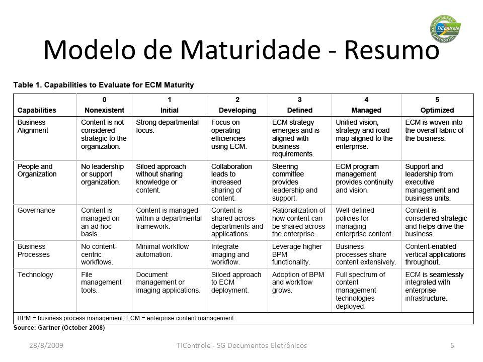 Modelo de Maturidade - Resumo 28/8/2009TIControle - SG Documentos Eletrônicos5