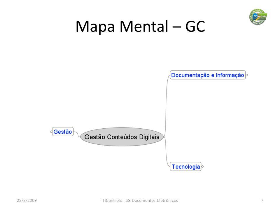Mapa Mental – GC 28/8/2009TIControle - SG Documentos Eletrônicos7