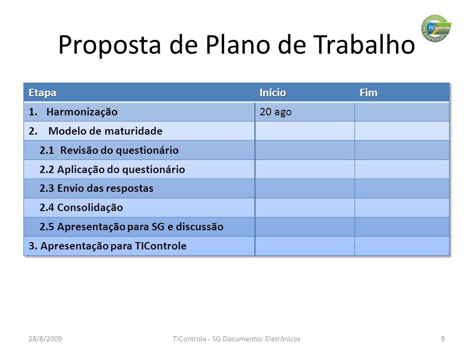 Proposta de Plano de Trabalho 28/8/2009TIControle - SG Documentos Eletrônicos9