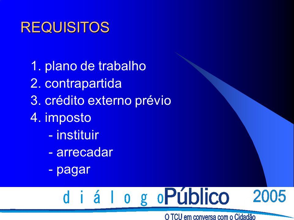 REQUISITOS 1. plano de trabalho 2. contrapartida 3. crédito externo prévio 4. imposto - instituir - arrecadar - pagar