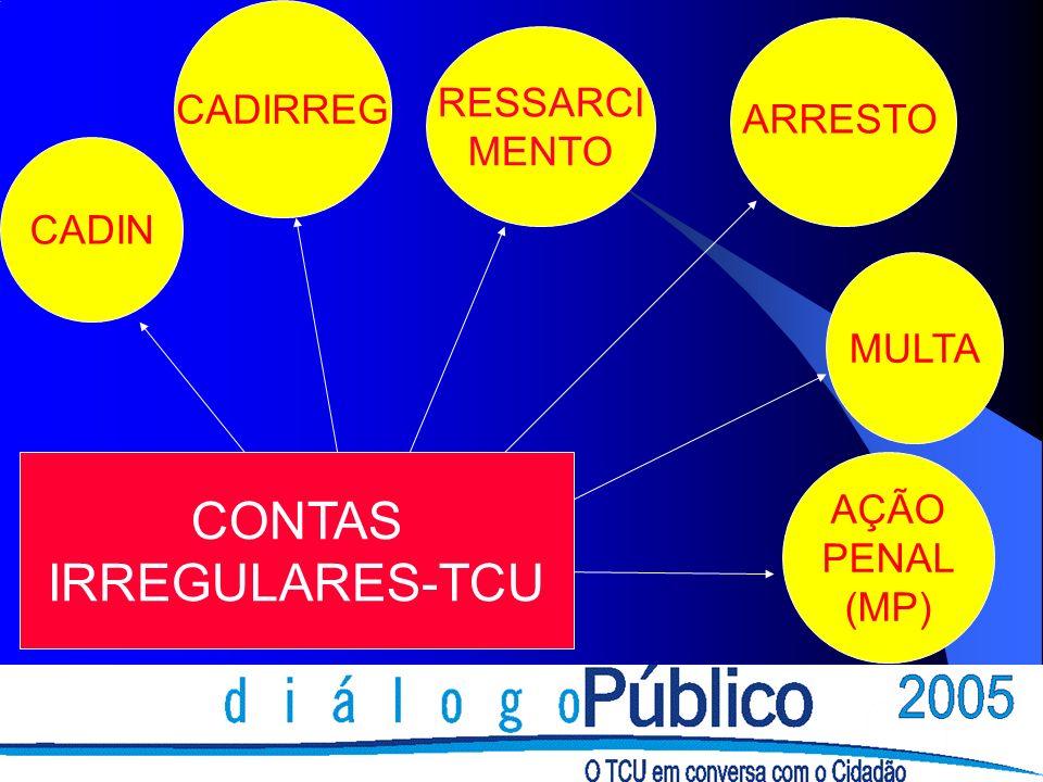CADIN MULTA RESSARCI MENTO CADIRREG AÇÃO PENAL (MP) CONTAS IRREGULARES-TCU ARRESTO