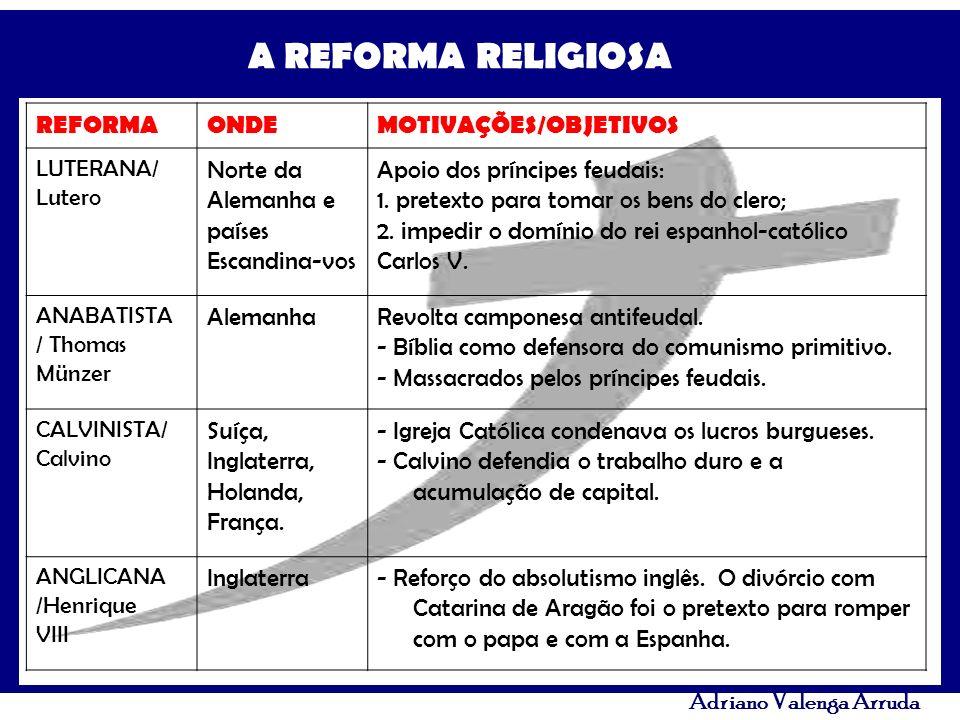 A REFORMA RELIGIOSA Adriano Valenga Arruda REFORMAONDEMOTIVAÇÕES/OBJETIVOS LUTERANA/ Lutero Norte da Alemanha e países Escandina-vos Apoio dos príncip