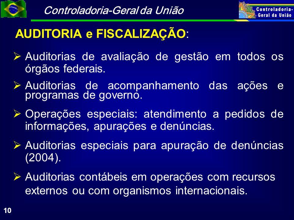 Controladoria-Geral da União 10 Auditorias de avaliação de gestão em todos os órgãos federais. Auditorias de acompanhamento das ações e programas de g