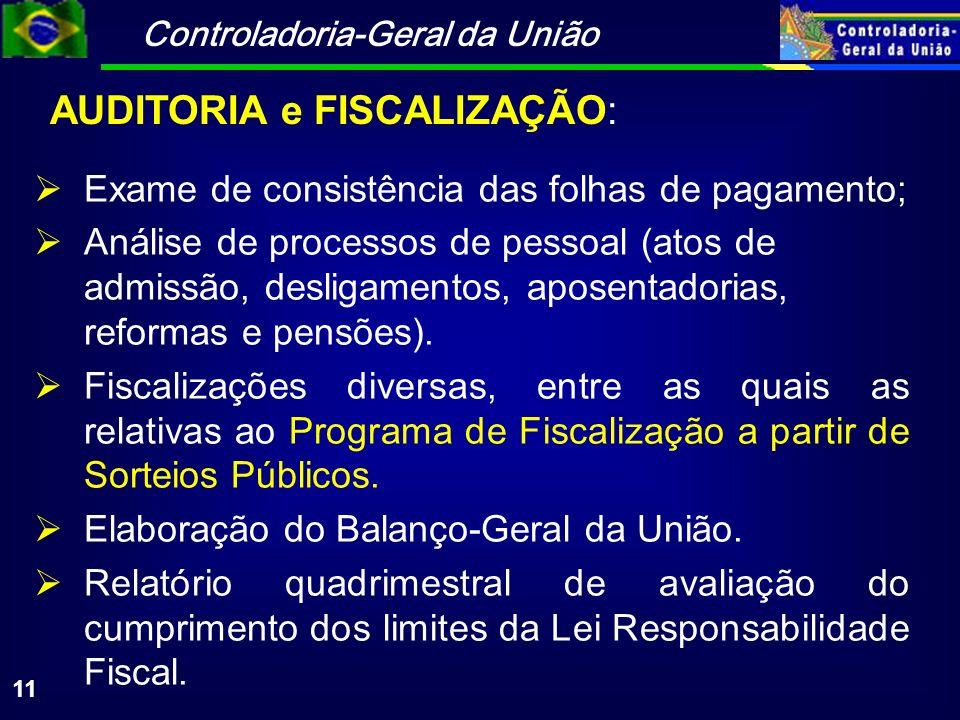 Controladoria-Geral da União 11 Exame de consistência das folhas de pagamento; Análise de processos de pessoal (atos de admissão, desligamentos, aposentadorias, reformas e pensões).