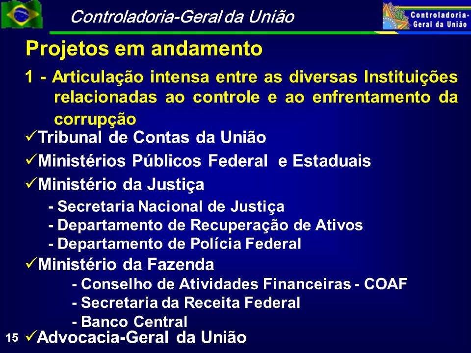 Controladoria-Geral da União 15 Ministério da Justiça - Secretaria Nacional de Justiça - Departamento de Recuperação de Ativos - Departamento de Políc