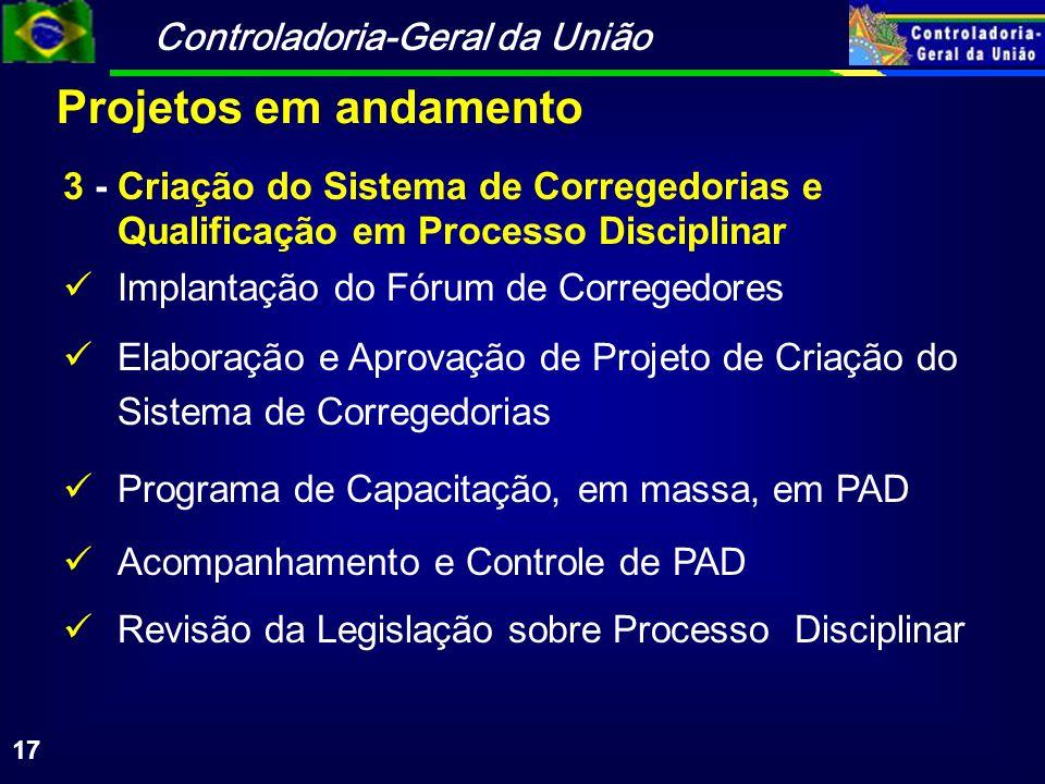 Controladoria-Geral da União 17 3 - Criação do Sistema de Corregedorias e Qualificação em Processo Disciplinar Implantação do Fórum de Corregedores El