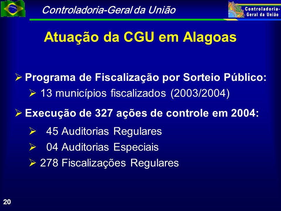 Controladoria-Geral da União 20 Atuação da CGU em Alagoas Programa de Fiscalização por Sorteio Público: 13 municípios fiscalizados (2003/2004) Execução de 327 ações de controle em 2004: 45 Auditorias Regulares 04 Auditorias Especiais 278 Fiscalizações Regulares