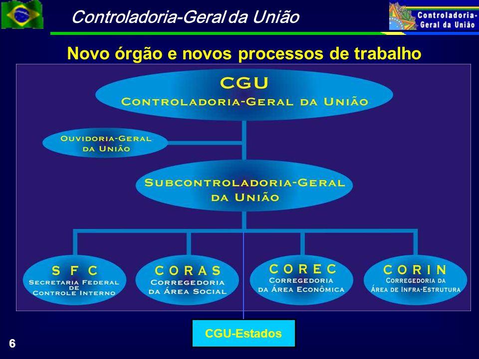 Controladoria-Geral da União 7 Integração entre as sub-funções da CGU Correição Auditoria e Fiscalização Ouvidoria Institucionalização da CGU