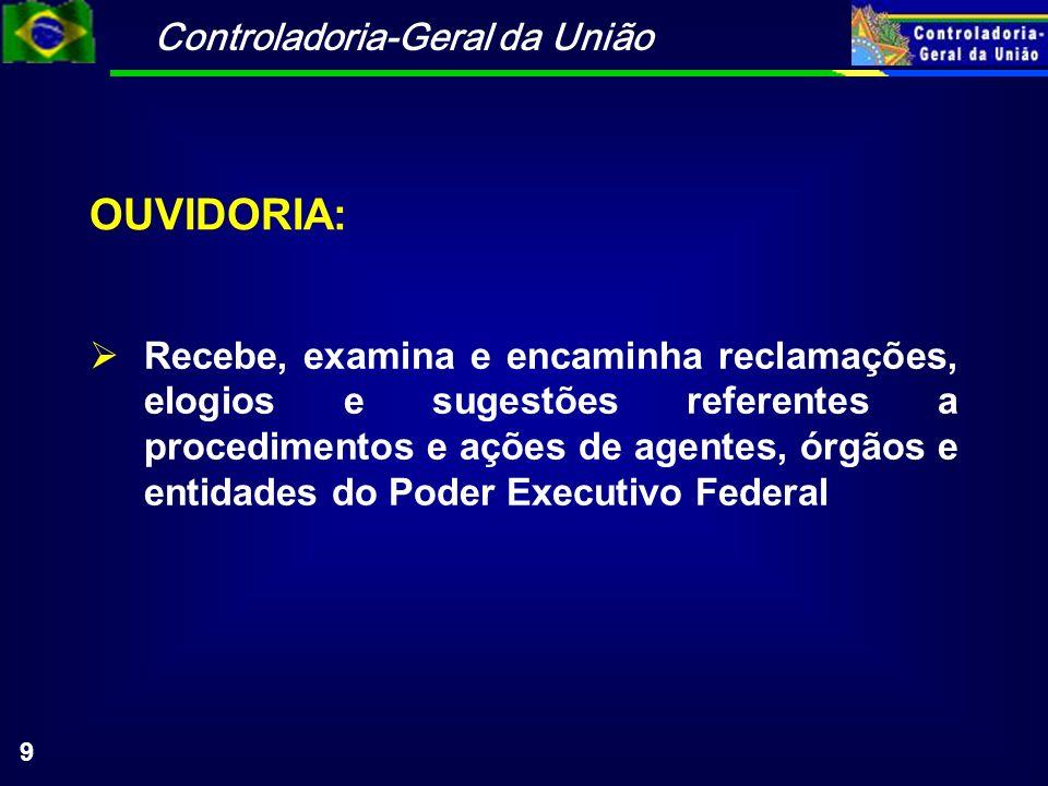 Controladoria-Geral da União 9 Recebe, examina e encaminha reclamações, elogios e sugestões referentes a procedimentos e ações de agentes, órgãos e en