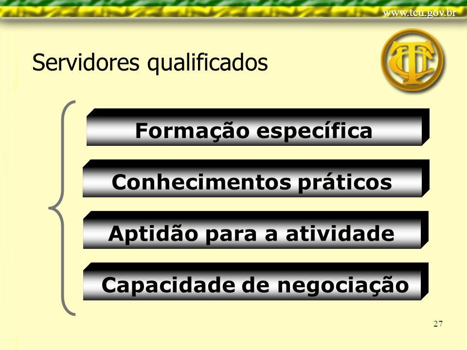 Clique para editar o estilo do título mestre Clique para editar os estilos do texto mestre Segundo nível Terceiro nível Quarto nível Quinto nível 27 Formação específica Servidores qualificados Conhecimentos práticos Aptidão para a atividade Capacidade de negociação