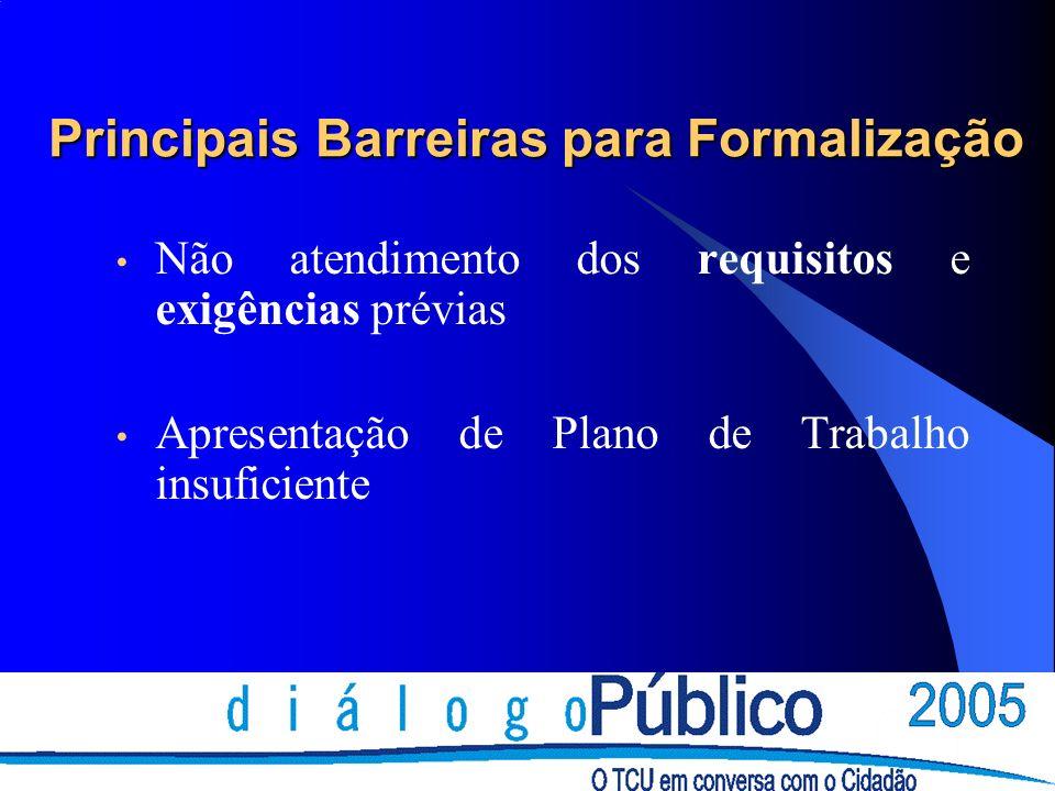 Principais Barreiras para Formalização Não atendimento dos requisitos e exigências prévias Apresentação de Plano de Trabalho insuficiente