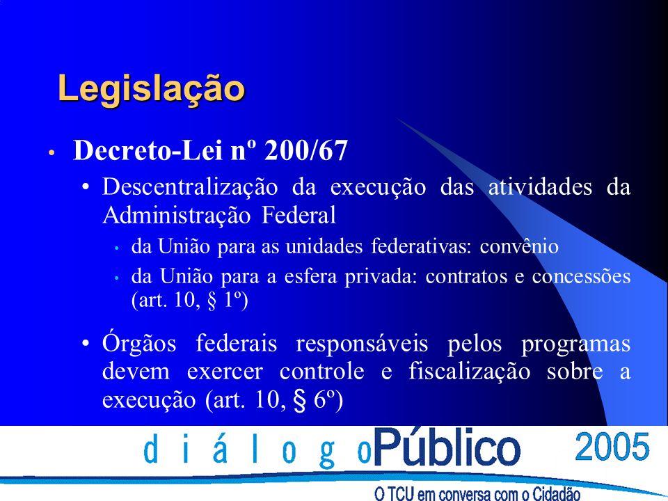 Legislação Decreto-Lei nº 200/67 Descentralização da execução das atividades da Administração Federal da União para as unidades federativas: convênio da União para a esfera privada: contratos e concessões (art.