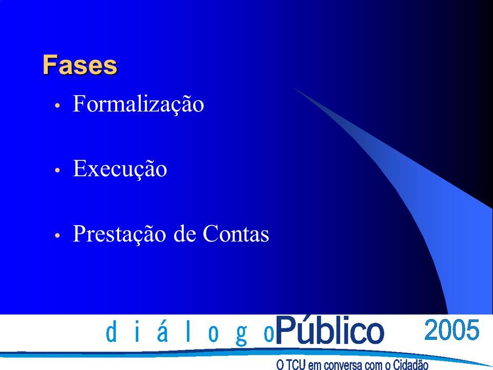 Fases Formalização Execução Prestação de Contas