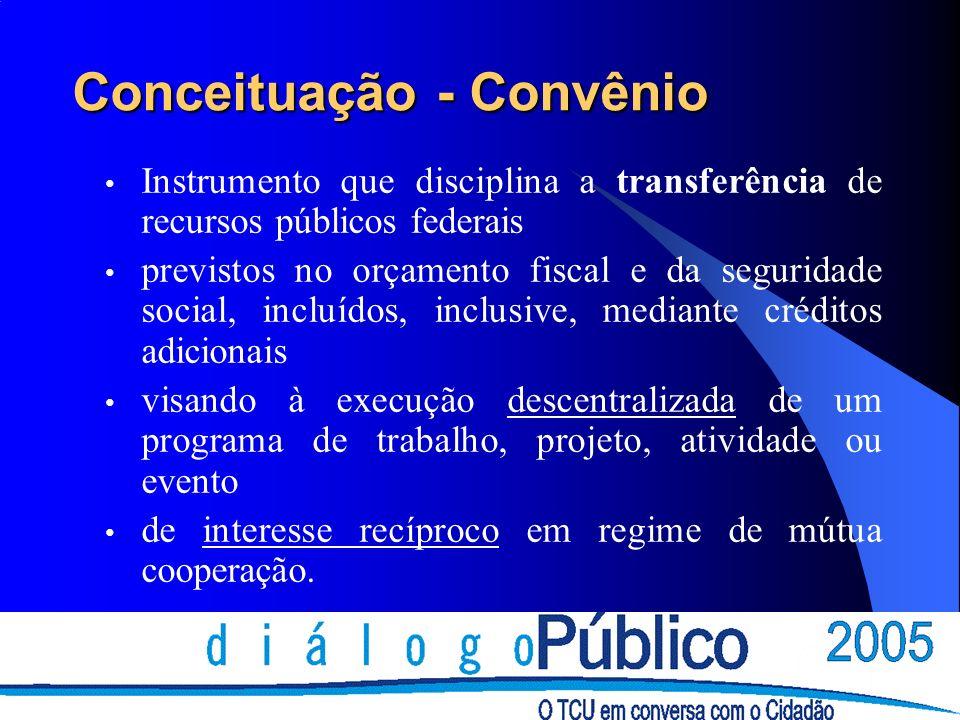 Decisões de Referência Fase de formalização Programa de trabalho: Decisão 994/2002-P Projeto básico: Acórdão 1308/2003-2ª Orçamento: Acórdão 88/2000-2ª Uso devido de convênio: Acórdão 898/2004-2ª