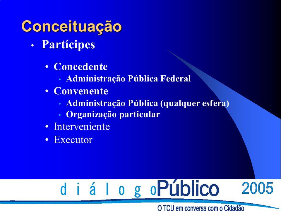 Conceituação Partícipes Concedente Administração Pública Federal Convenente Administração Pública (qualquer esfera) Organização particular Interveniente Executor