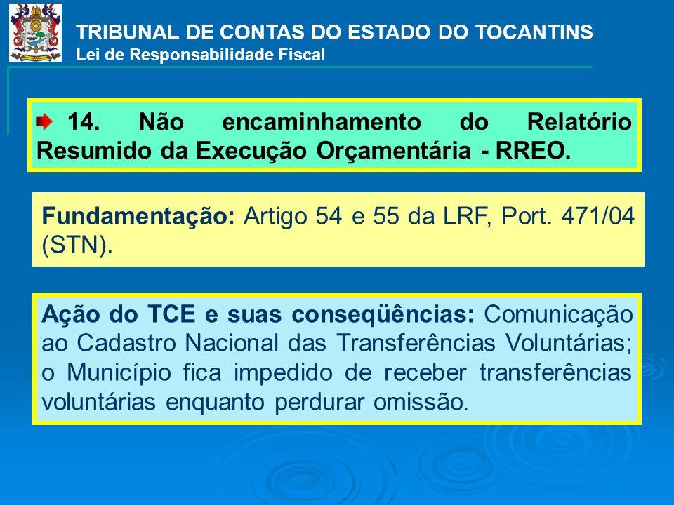 TRIBUNAL DE CONTAS DO ESTADO DO TOCANTINS Lei de Responsabilidade Fiscal Ação do TCE e suas conseqüências: Comunicação ao Cadastro Nacional das Transf