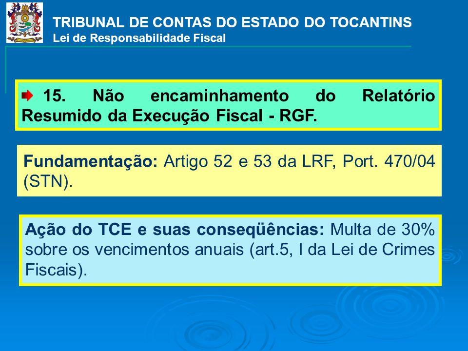 Fundamentação: Artigo 52 e 53 da LRF, Port. 470/04 (STN). Ação do TCE e suas conseqüências: Multa de 30% sobre os vencimentos anuais (art.5, I da Lei