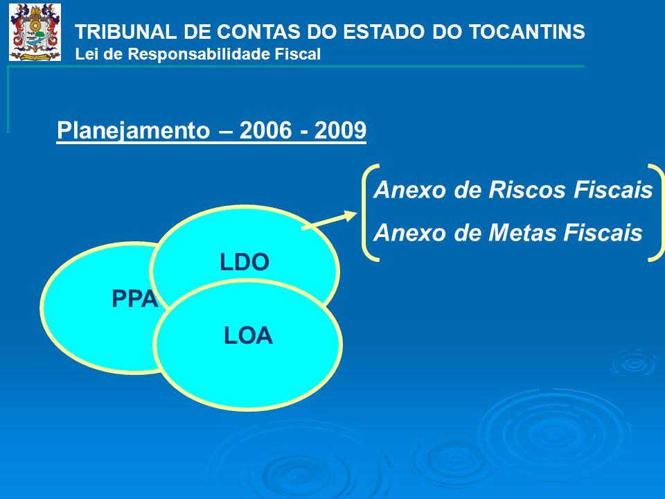 TRIBUNAL DE CONTAS DO ESTADO DO TOCANTINS Lei de Responsabilidade Fiscal PPA LDO LOA Anexo de Riscos Fiscais Anexo de Metas Fiscais Planejamento – 2006 - 2009