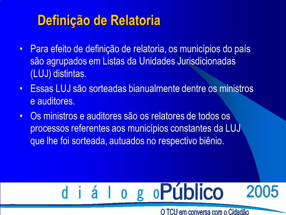 Definição de Relatoria Para efeito de definição de relatoria, os municípios do país são agrupados em Listas da Unidades Jurisdicionadas (LUJ) distintas.