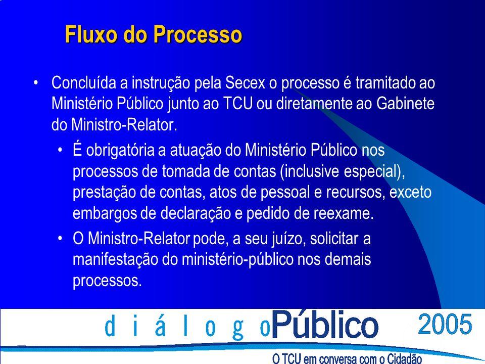 Fluxo do Processo Concluída a instrução pela Secex o processo é tramitado ao Ministério Público junto ao TCU ou diretamente ao Gabinete do Ministro-Relator.
