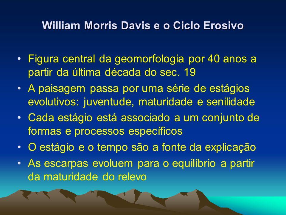William Morris Davis e o Ciclo Erosivo Figura central da geomorfologia por 40 anos a partir da última década do sec. 19 A paisagem passa por uma série