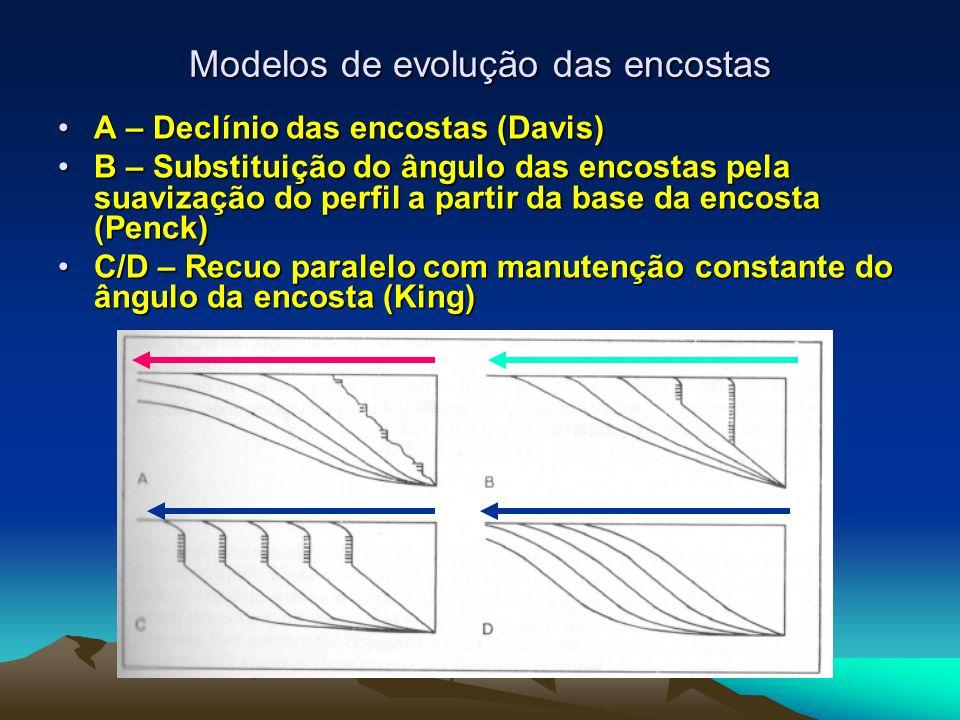 Modelos de evolução das encostas A – Declínio das encostas (Davis)A – Declínio das encostas (Davis) B – Substituição do ângulo das encostas pela suavi