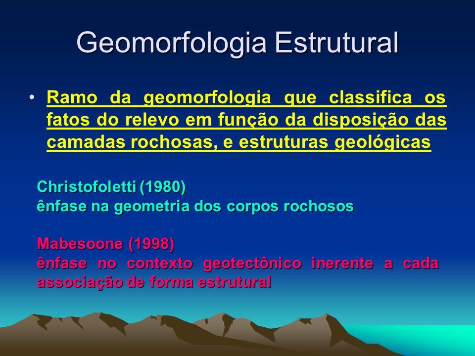 Geomorfologia Estrutural Ramo da geomorfologia que classifica os fatos do relevo em função da disposição das camadas rochosas, e estruturas geológicas
