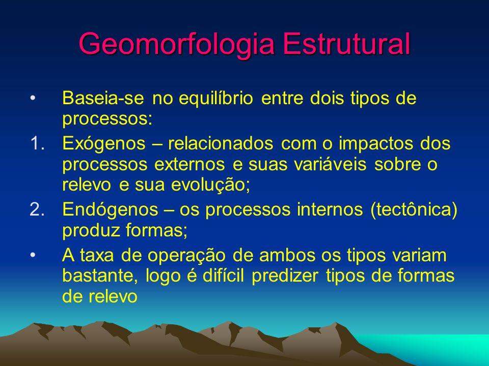 Geomorfologia Estrutural Baseia-se no equilíbrio entre dois tipos de processos: 1.Exógenos – relacionados com o impactos dos processos externos e suas