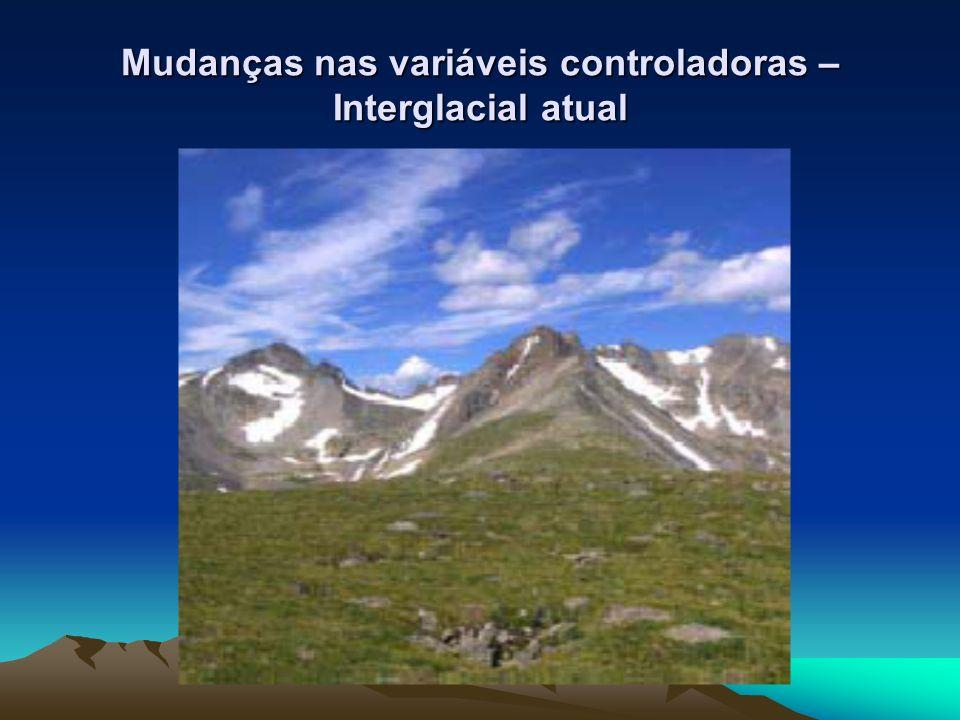 Mudanças nas variáveis controladoras – Interglacial atual