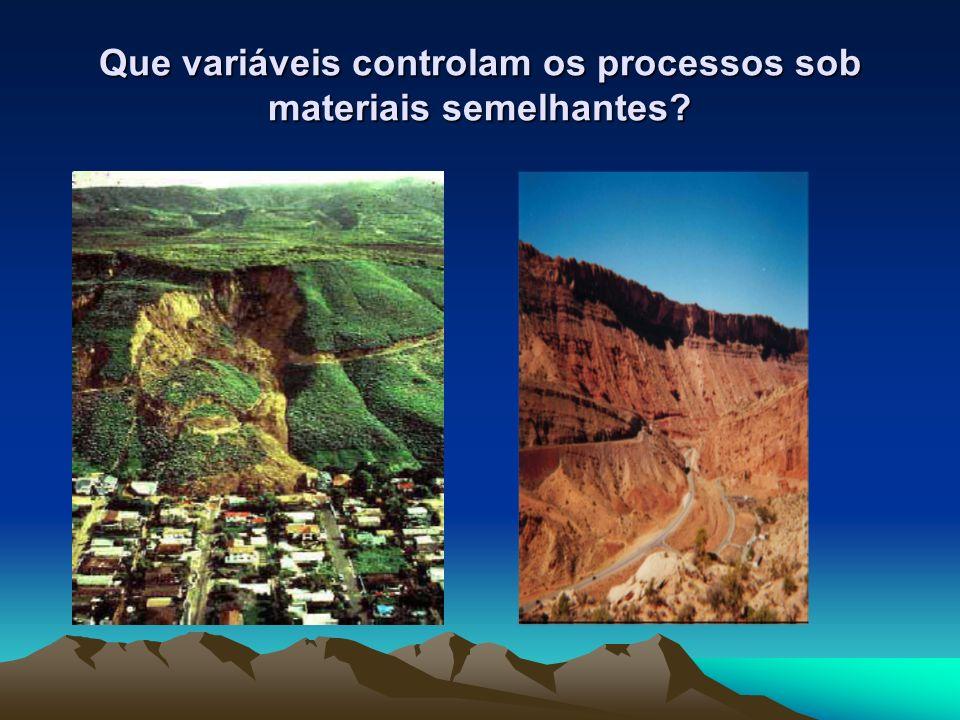 Que variáveis controlam os processos sob materiais semelhantes?