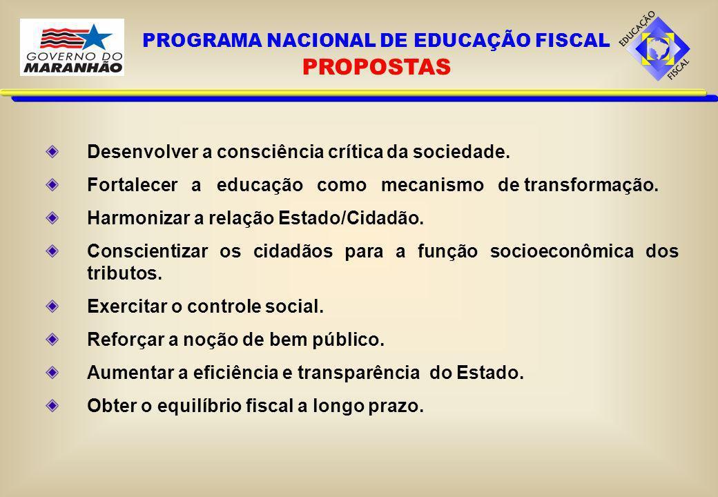 Desenvolver a consciência crítica da sociedade. Fortalecer a educação como mecanismo de transformação. Harmonizar a relação Estado/Cidadão. Conscienti