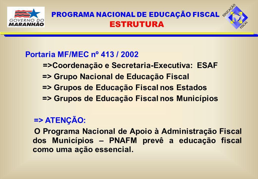 Portaria MF/MEC nº 413 / 2002 =>Coordenação e Secretaria-Executiva: ESAF => Grupo Nacional de Educação Fiscal => Grupos de Educação Fiscal nos Estados