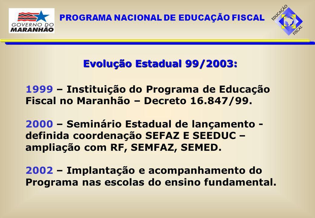 Evolução Estadual 99/2003: 1999 – Instituição do Programa de Educação Fiscal no Maranhão – Decreto 16.847/99. 2000 – Seminário Estadual de lançamento