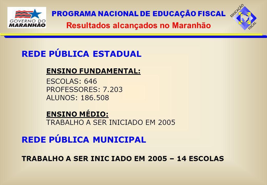 REDE PÚBLICA ESTADUAL ENSINO FUNDAMENTAL: ESCOLAS: 646 PROFESSORES: 7.203 ALUNOS: 186.508 ENSINO MÉDIO: TRABALHO A SER INICIADO EM 2005 REDE PÚBLICA M