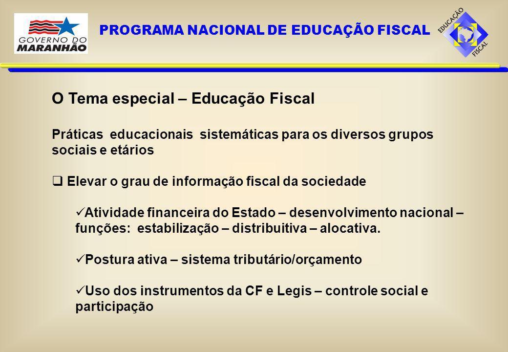 O Tema especial – Educação Fiscal Práticas educacionais sistemáticas para os diversos grupos sociais e etários Elevar o grau de informação fiscal da s