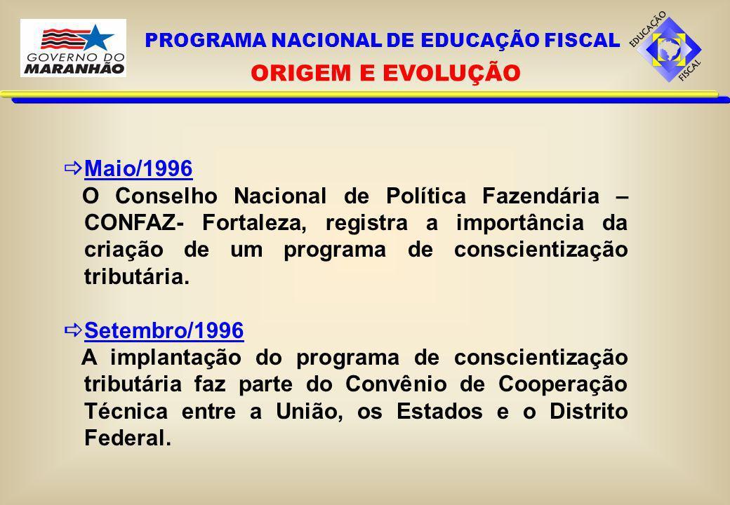 Maio/1996 O Conselho Nacional de Política Fazendária – CONFAZ- Fortaleza, registra a importância da criação de um programa de conscientização tributár