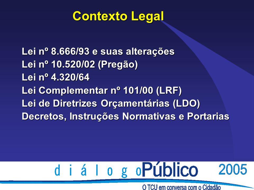 Contexto Legal Lei nº 8.666/93 e suas alterações Lei nº 10.520/02 (Pregão) Lei nº 4.320/64 Lei Complementar nº 101/00 (LRF) Lei de Diretrizes Orçament