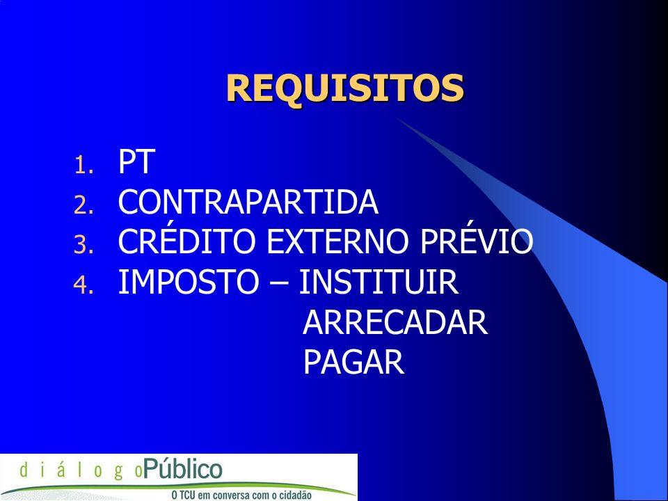 REQUISITOS 1. PT 2. CONTRAPARTIDA 3. CRÉDITO EXTERNO PRÉVIO 4. IMPOSTO – INSTITUIR ARRECADAR PAGAR