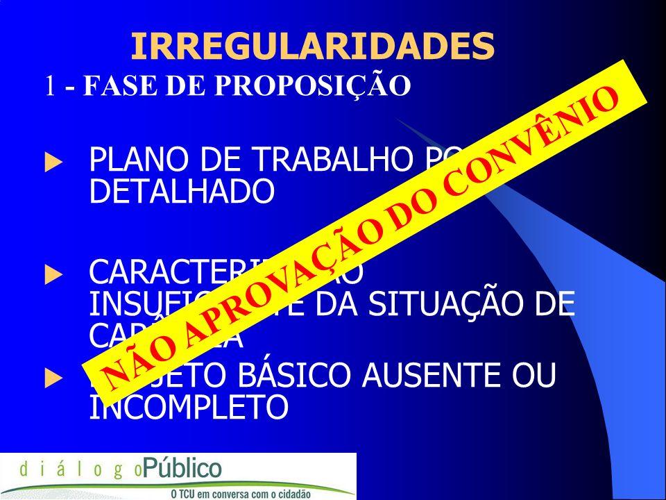 IRREGULARIDADES 1 - FASE DE PROPOSIÇÃO PLANO DE TRABALHO POUCO DETALHADO CARACTERIZAÇÃO INSUFICIENTE DA SITUAÇÃO DE CARÊNCIA PROJETO BÁSICO AUSENTE OU
