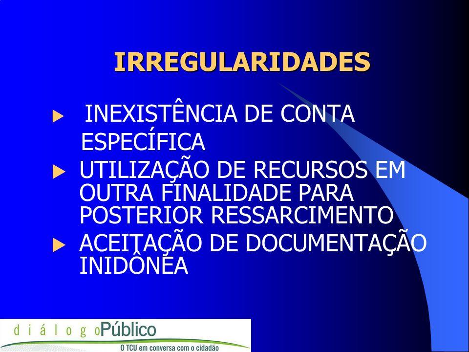 IRREGULARIDADES INEXISTÊNCIA DE CONTA ESPECÍFICA UTILIZAÇÃO DE RECURSOS EM OUTRA FINALIDADE PARA POSTERIOR RESSARCIMENTO ACEITAÇÃO DE DOCUMENTAÇÃO INI