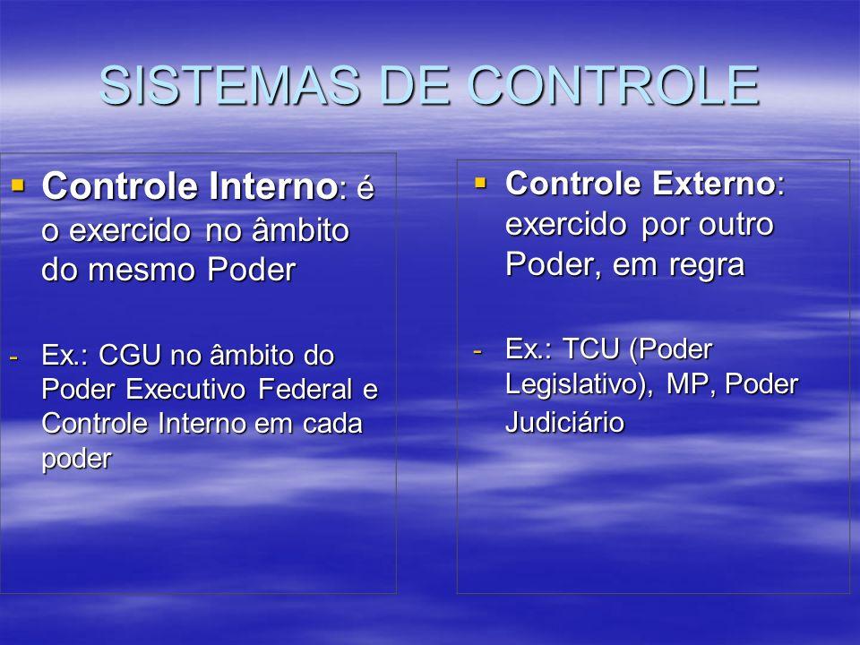SISTEMAS DE CONTROLE Controle Interno : é o exercido no âmbito do mesmo Poder Controle Interno : é o exercido no âmbito do mesmo Poder - Ex.: CGU no â