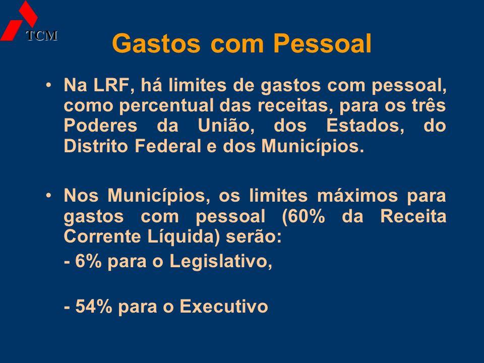 Gastos com Pessoal Na LRF, há limites de gastos com pessoal, como percentual das receitas, para os três Poderes da União, dos Estados, do Distrito Fed